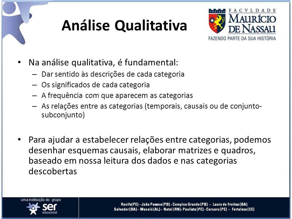 Análise Qualitativa Na análise qualitativa, é fundamental: