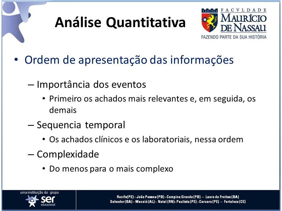 Análise Quantitativa Ordem de apresentação das informações
