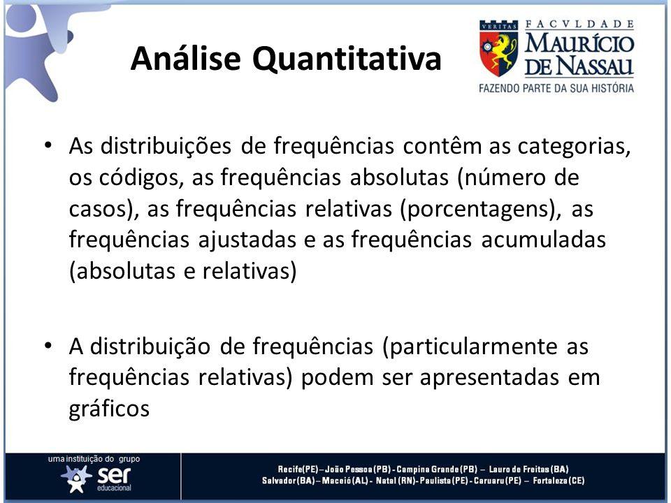 Análise Quantitativa