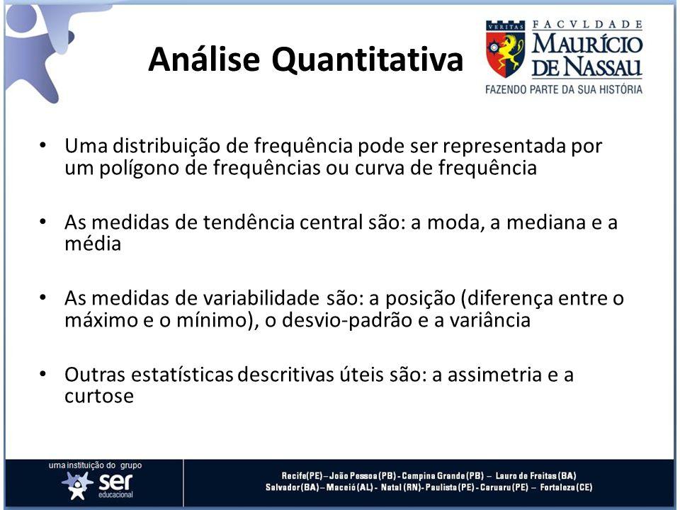 Análise Quantitativa Uma distribuição de frequência pode ser representada por um polígono de frequências ou curva de frequência.