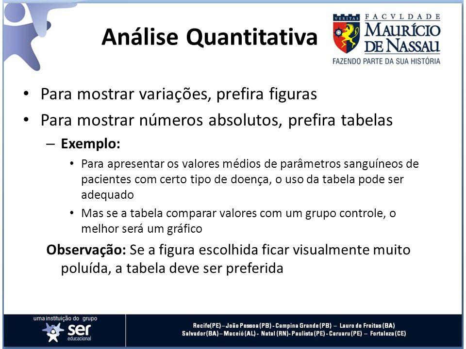Análise Quantitativa Para mostrar variações, prefira figuras