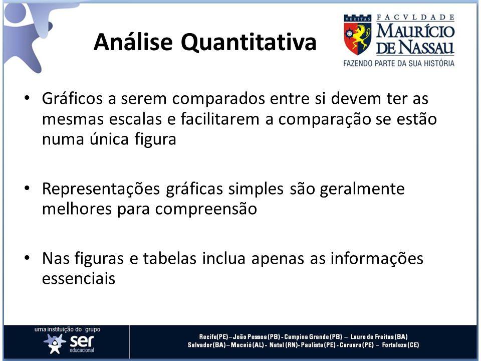 Análise Quantitativa Gráficos a serem comparados entre si devem ter as mesmas escalas e facilitarem a comparação se estão numa única figura.