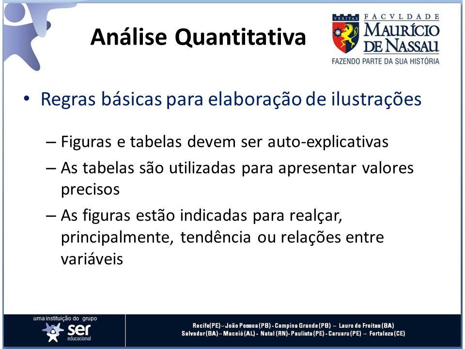 Análise Quantitativa Regras básicas para elaboração de ilustrações
