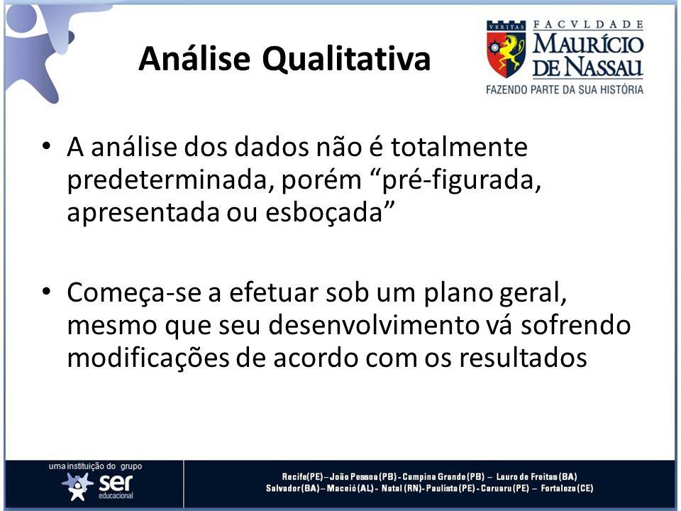 Análise Qualitativa A análise dos dados não é totalmente predeterminada, porém pré-figurada, apresentada ou esboçada