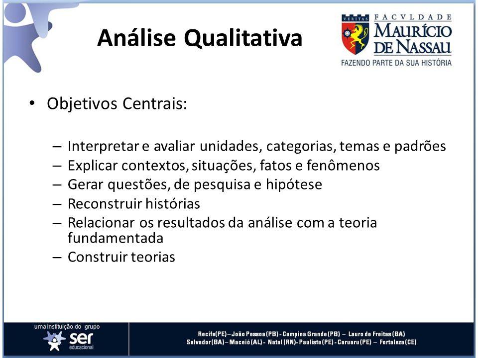 Análise Qualitativa Objetivos Centrais: