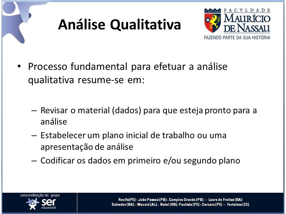 Análise Qualitativa Processo fundamental para efetuar a análise qualitativa resume-se em: