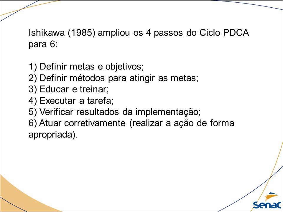 Ishikawa (1985) ampliou os 4 passos do Ciclo PDCA para 6: