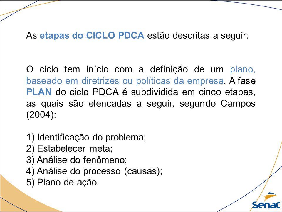 As etapas do CICLO PDCA estão descritas a seguir: