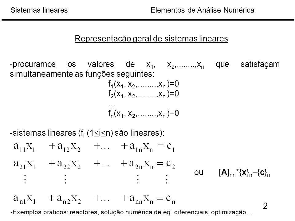 Representação geral de sistemas lineares