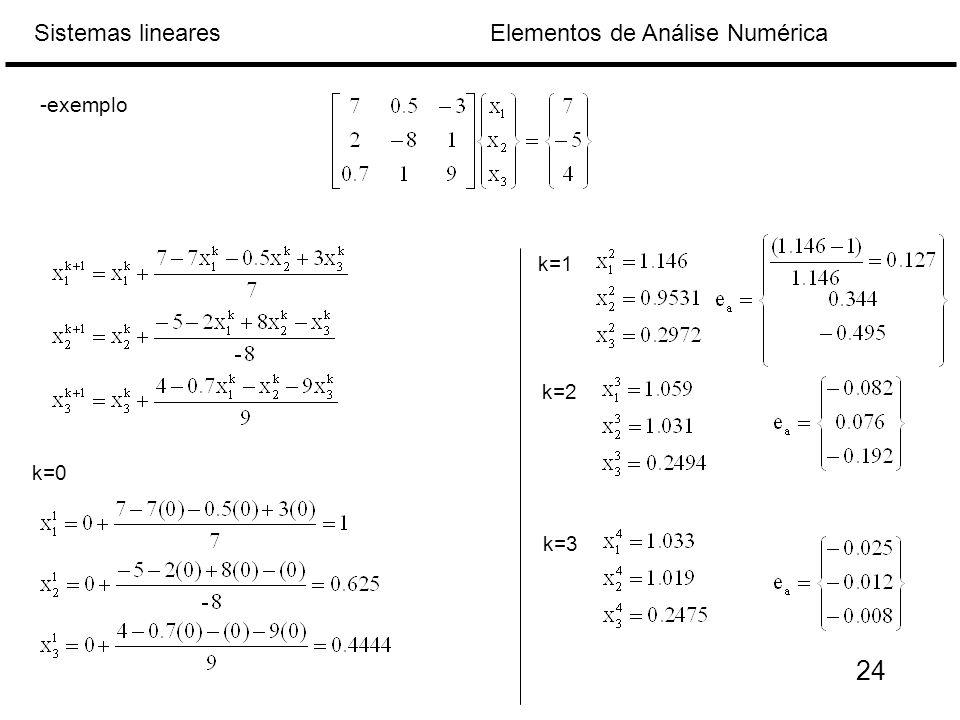 -exemplo k=1 k=2 k=0 k=3 24