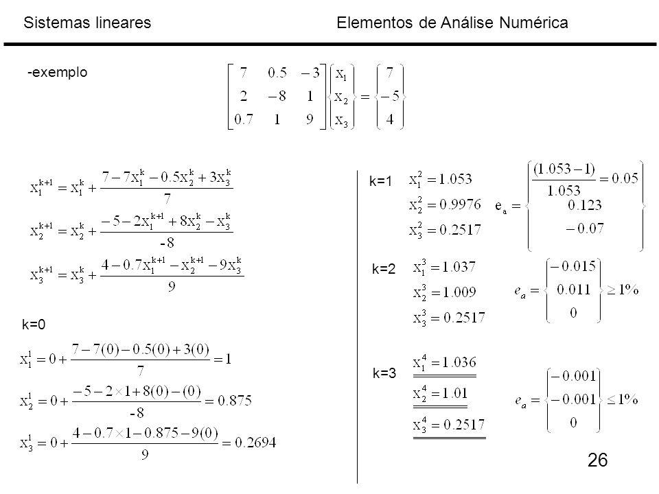 -exemplo k=1 k=2 k=0 k=3 26