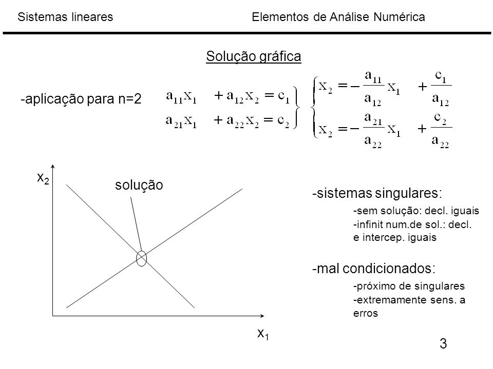 -sistemas singulares: -sem solução: decl. iguais