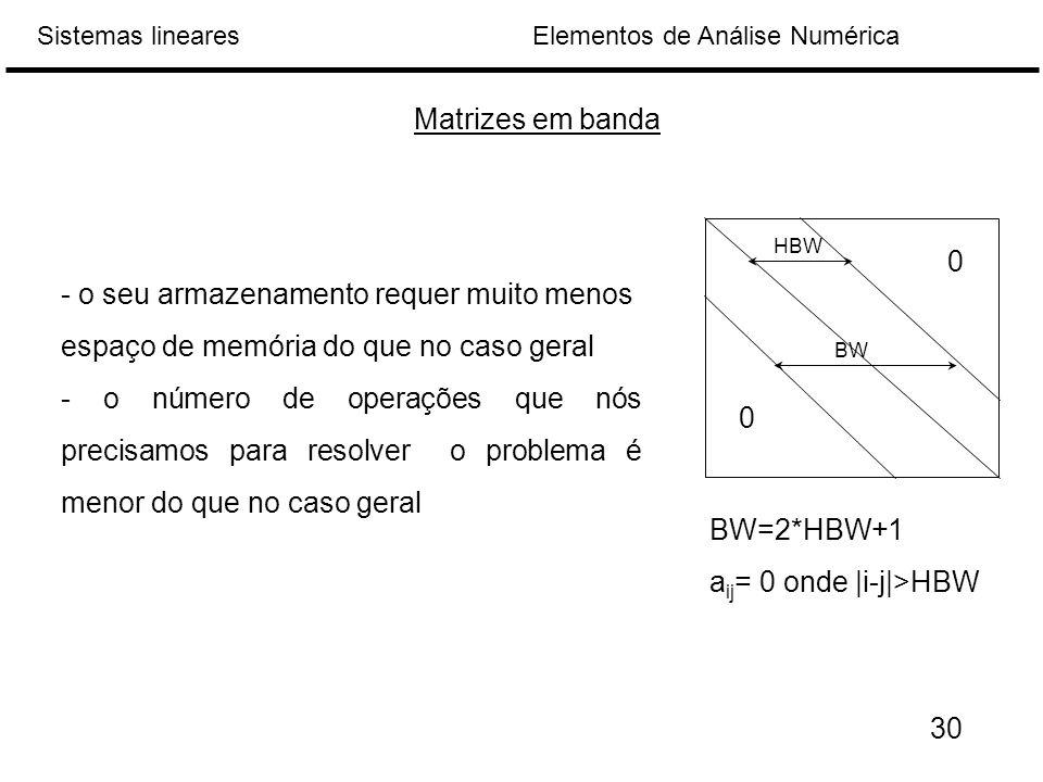 aij= 0 onde |i-j|>HBW