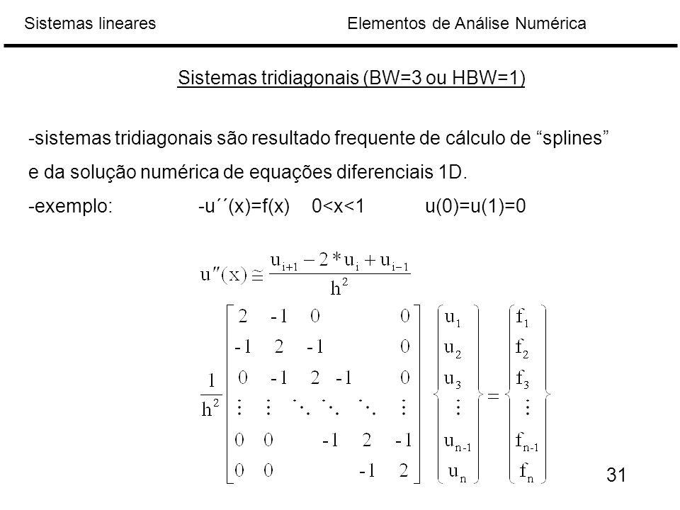 Sistemas tridiagonais (BW=3 ou HBW=1)