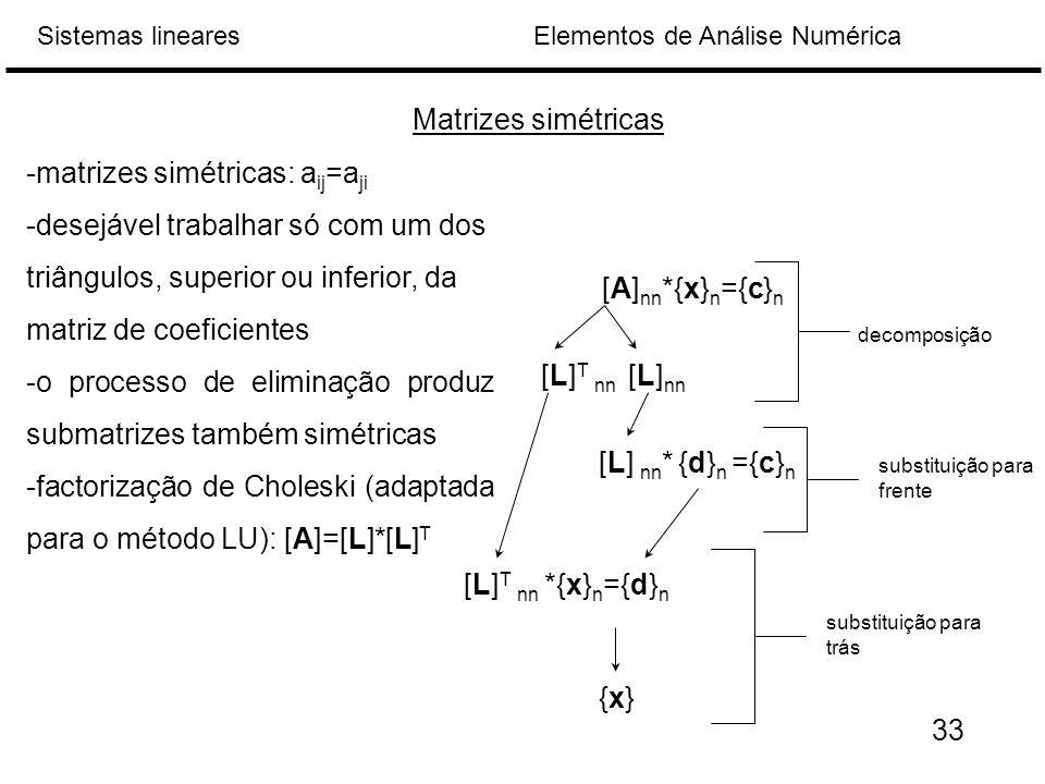 -matrizes simétricas: aij=aji