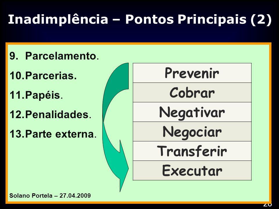 Inadimplência – Pontos Principais (2)