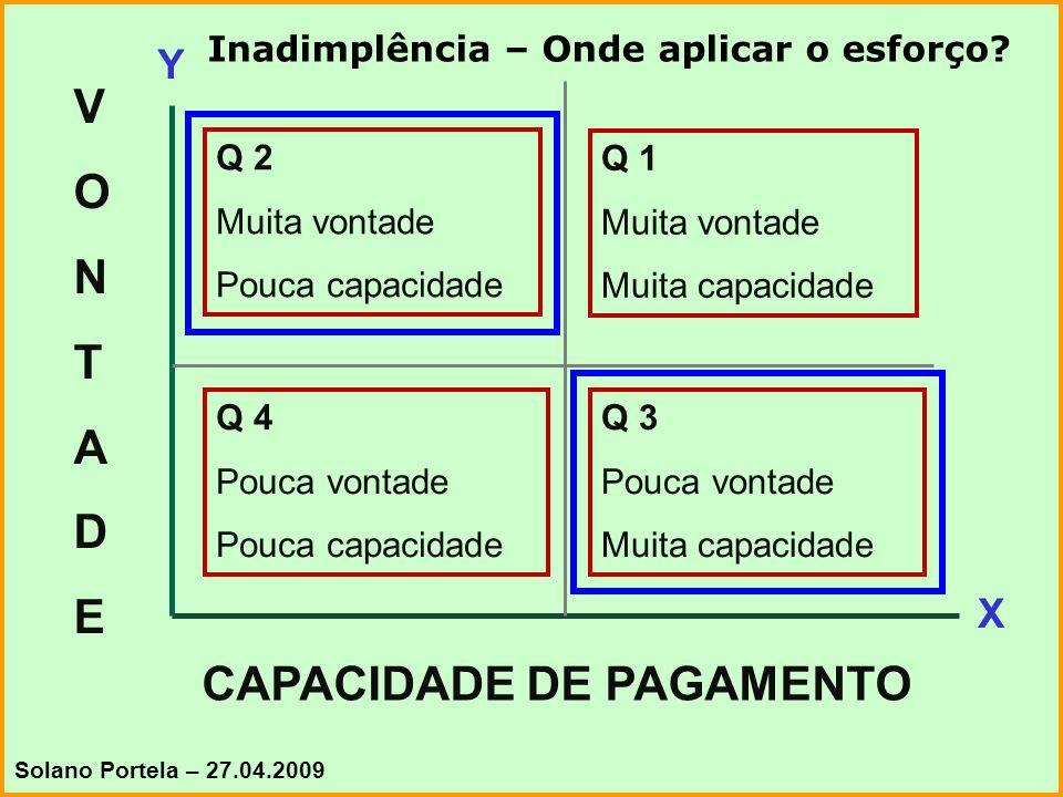 CAPACIDADE DE PAGAMENTO