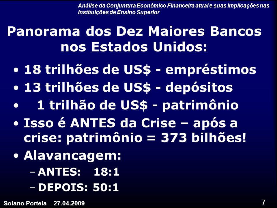 Panorama dos Dez Maiores Bancos nos Estados Unidos: