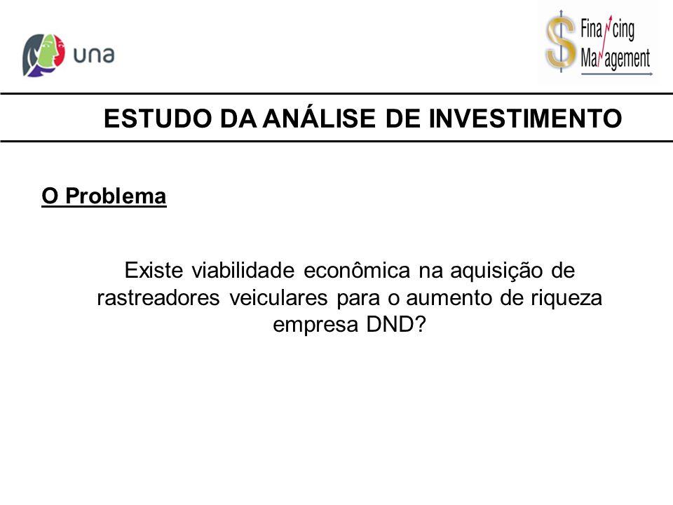 ESTUDO DA ANÁLISE DE INVESTIMENTO