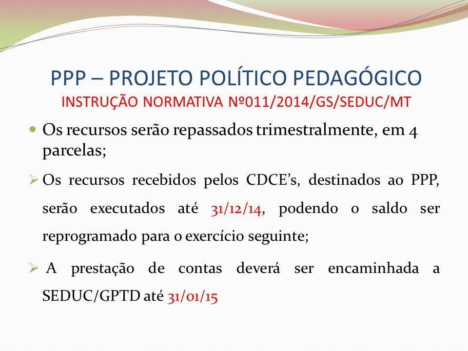 PPP – PROJETO POLÍTICO PEDAGÓGICO INSTRUÇÃO NORMATIVA Nº011/2014/GS/SEDUC/MT