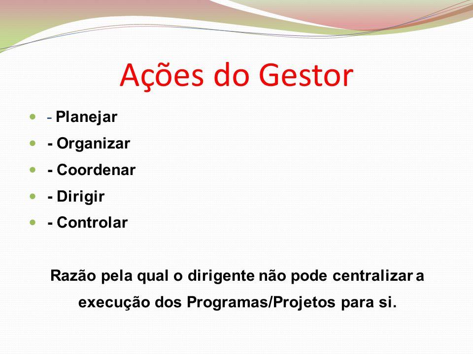 Ações do Gestor - Planejar - Organizar - Coordenar - Dirigir