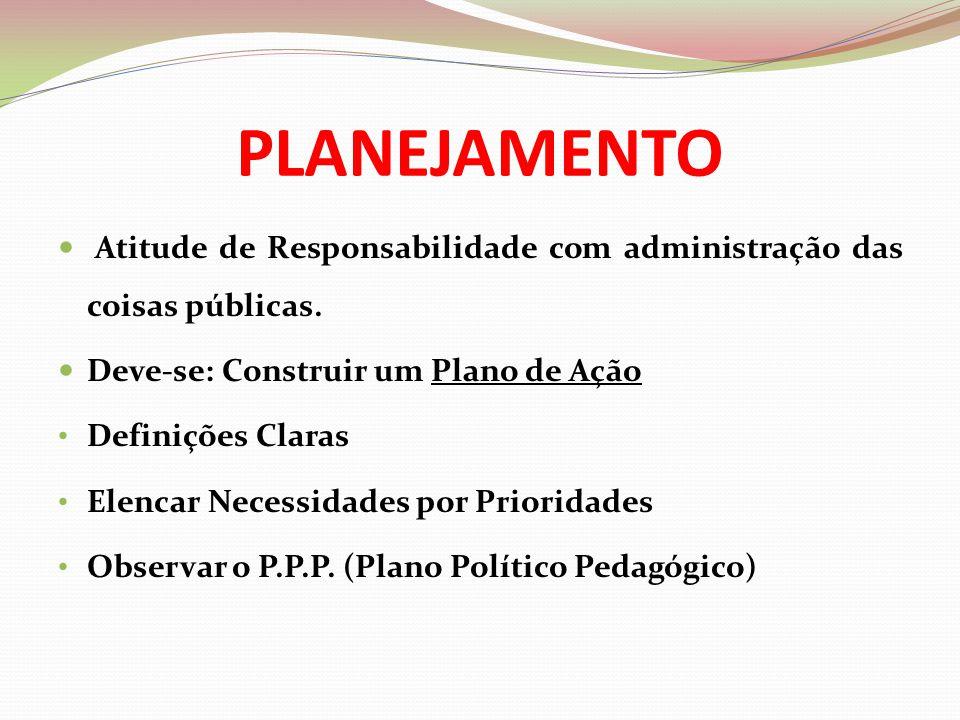 PLANEJAMENTO Atitude de Responsabilidade com administração das coisas públicas. Deve-se: Construir um Plano de Ação.