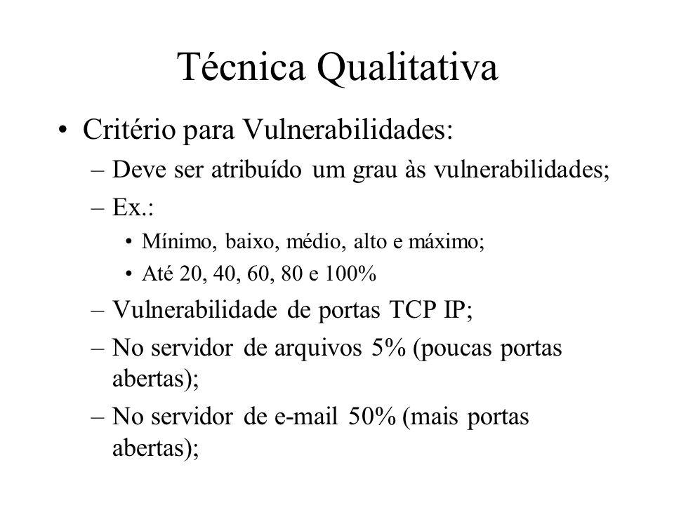Técnica Qualitativa Critério para Vulnerabilidades: