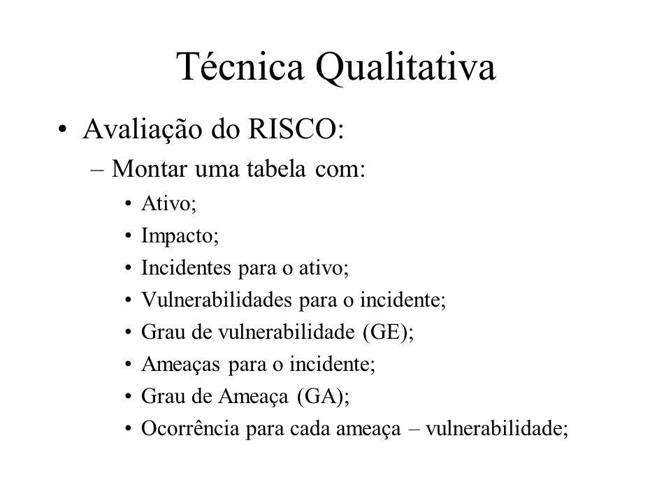 Técnica Qualitativa Avaliação do RISCO: Montar uma tabela com: Ativo;