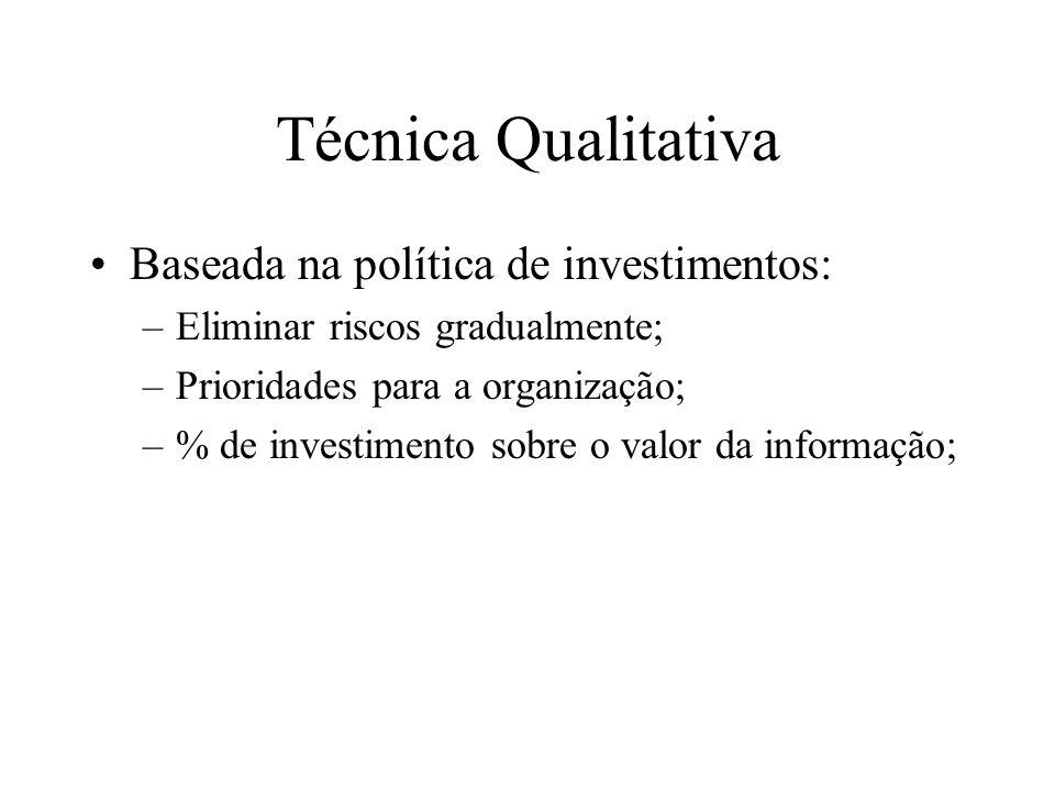 Técnica Qualitativa Baseada na política de investimentos: