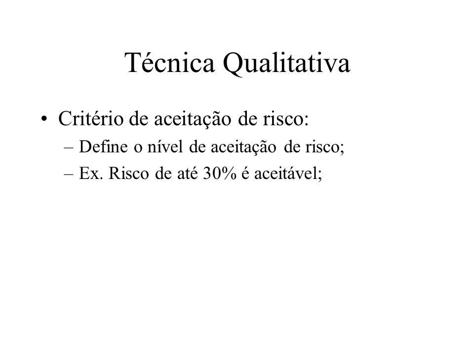 Técnica Qualitativa Critério de aceitação de risco: