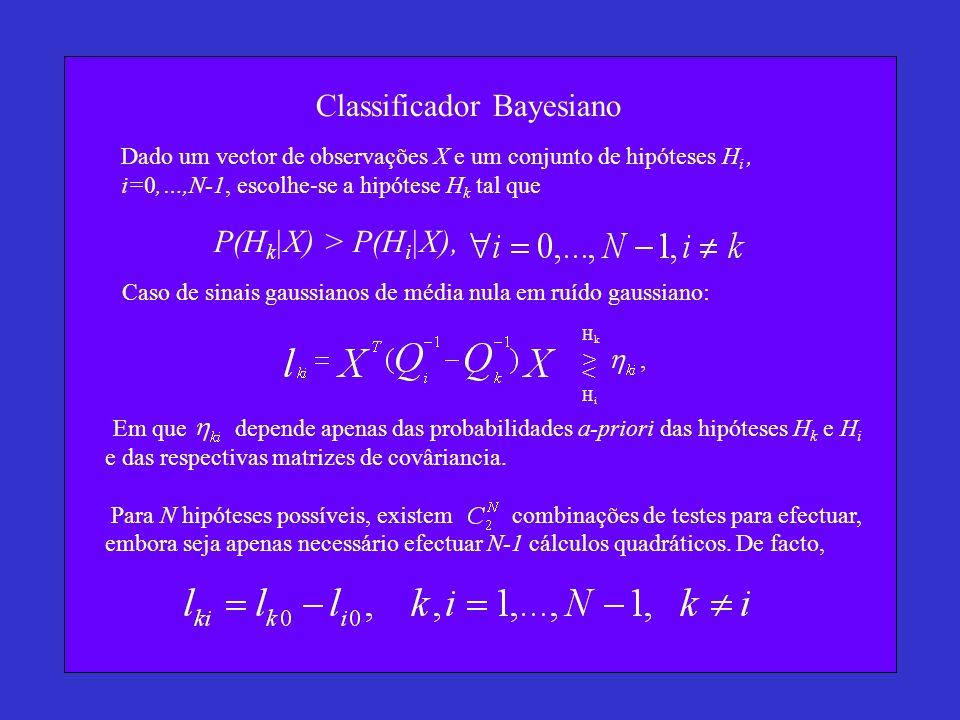 Classificador Bayesiano