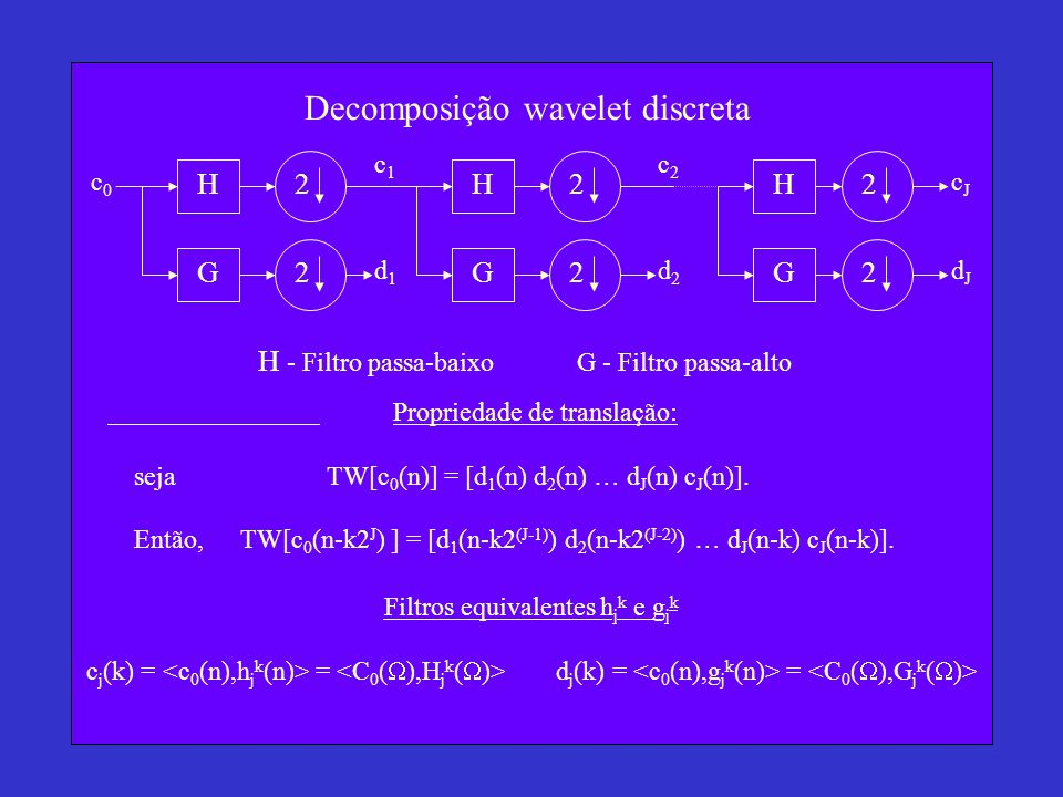 Decomposição wavelet discreta