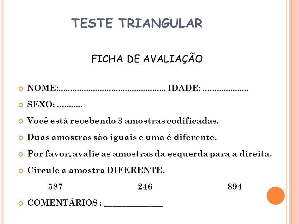 TESTE TRIANGULAR FICHA DE AVALIAÇÃO