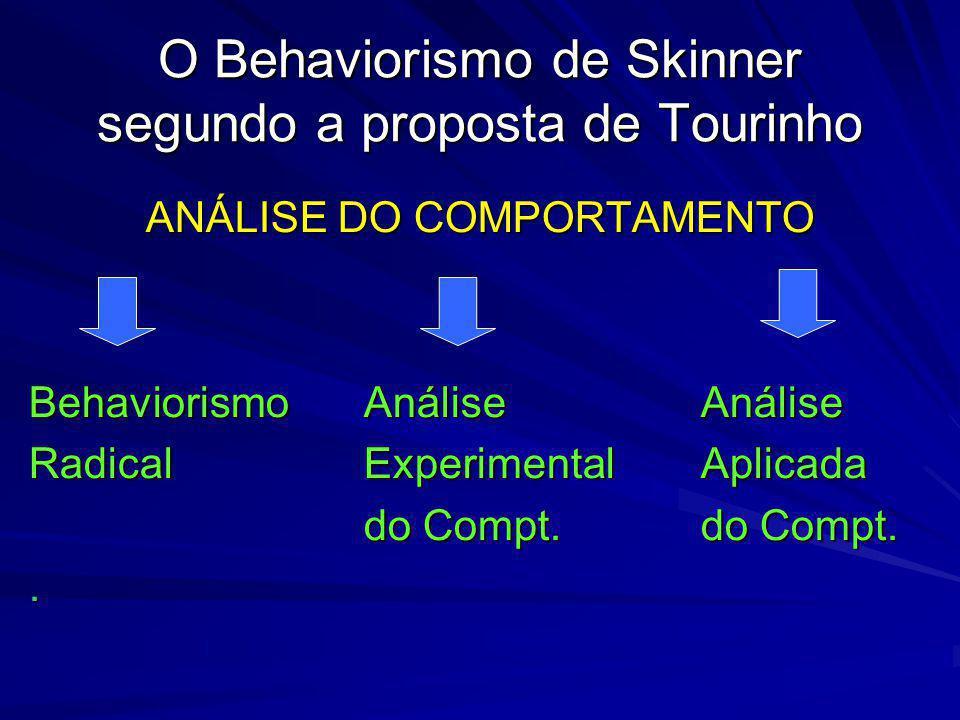 O Behaviorismo de Skinner segundo a proposta de Tourinho