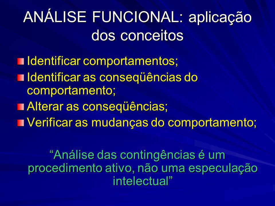 ANÁLISE FUNCIONAL: aplicação dos conceitos