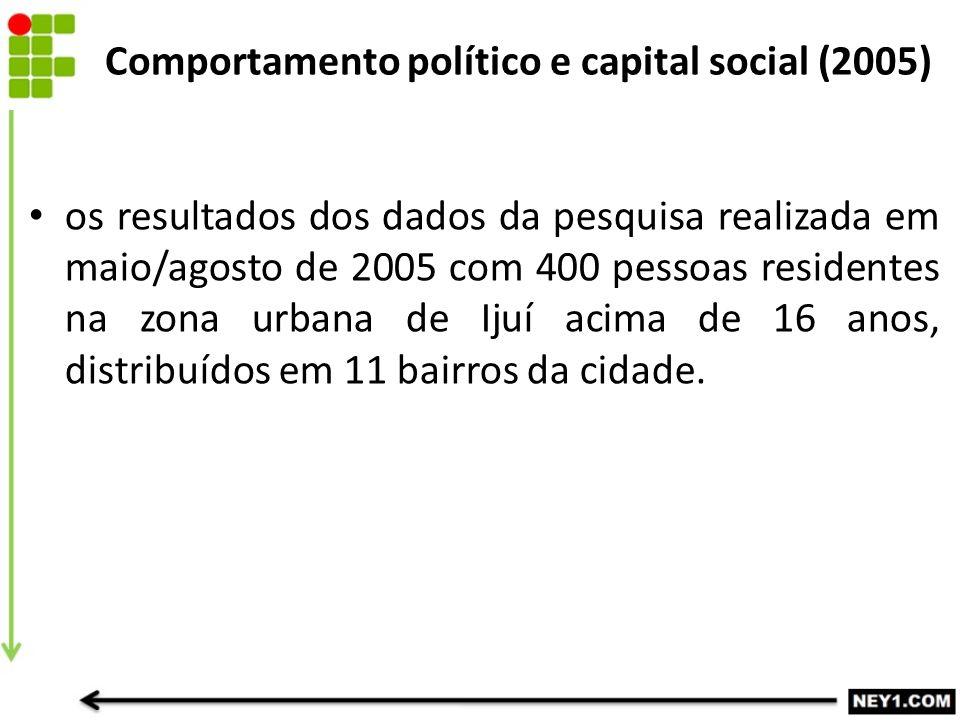 Comportamento político e capital social (2005)