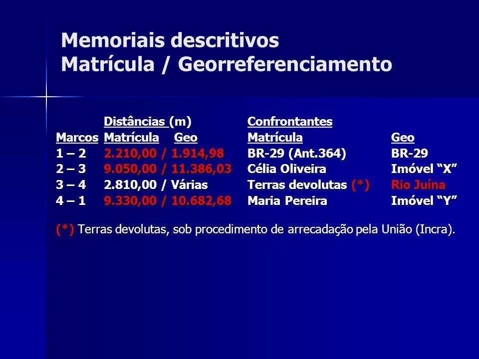 Memoriais descritivos Matrícula / Georreferenciamento