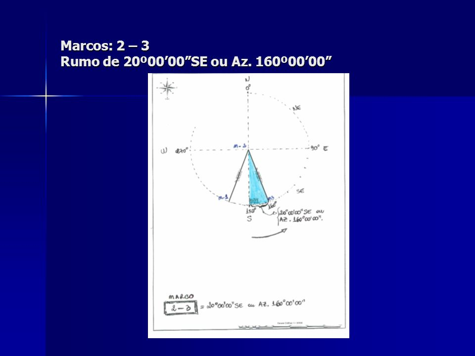 Marcos: 2 – 3 Rumo de 20º00'00 SE ou Az. 160º00'00