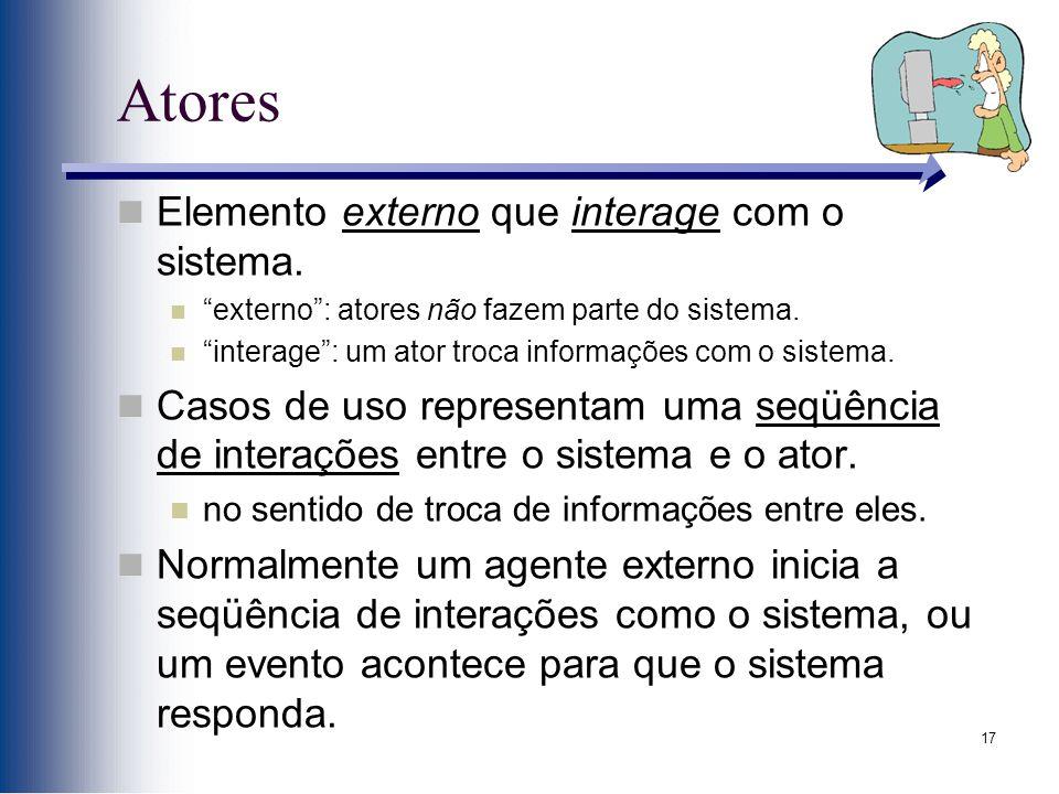 Atores Elemento externo que interage com o sistema.