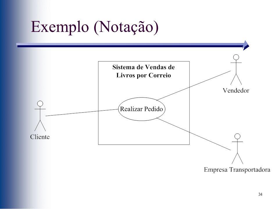 Exemplo (Notação)