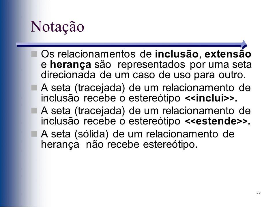 Notação Os relacionamentos de inclusão, extensão e herança são representados por uma seta direcionada de um caso de uso para outro.