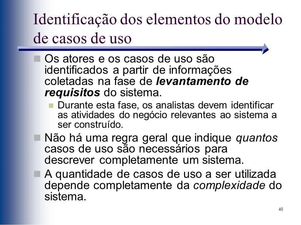 Identificação dos elementos do modelo de casos de uso