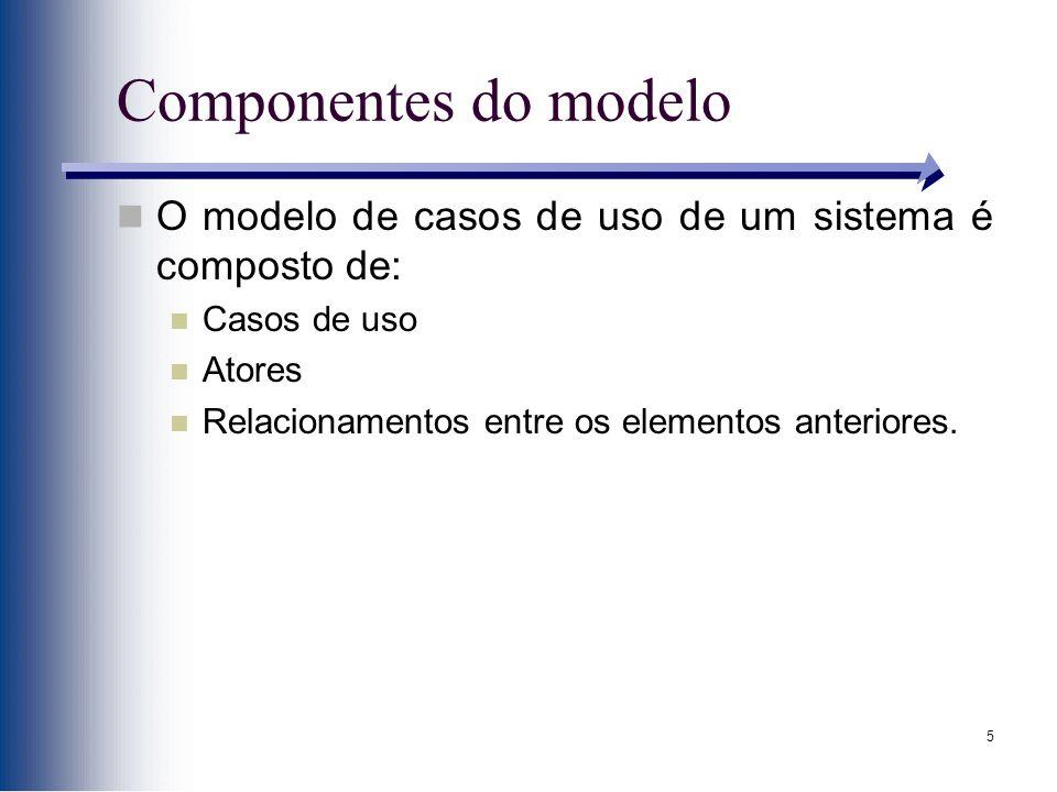Componentes do modelo O modelo de casos de uso de um sistema é composto de: Casos de uso. Atores.