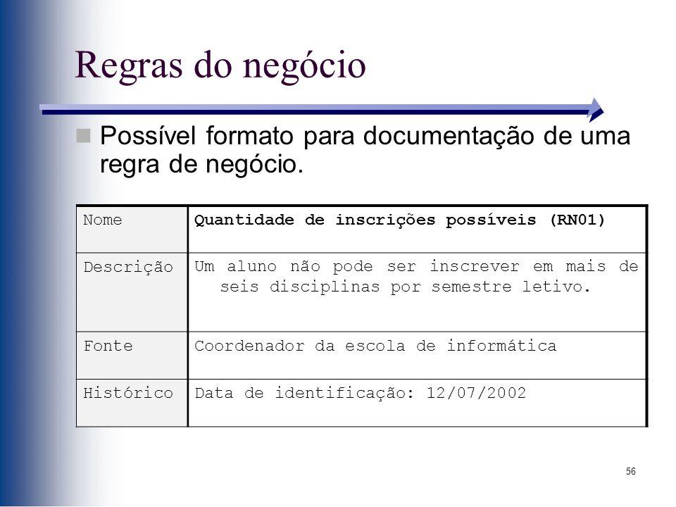 Regras do negócio Possível formato para documentação de uma regra de negócio. Nome. Quantidade de inscrições possíveis (RN01)