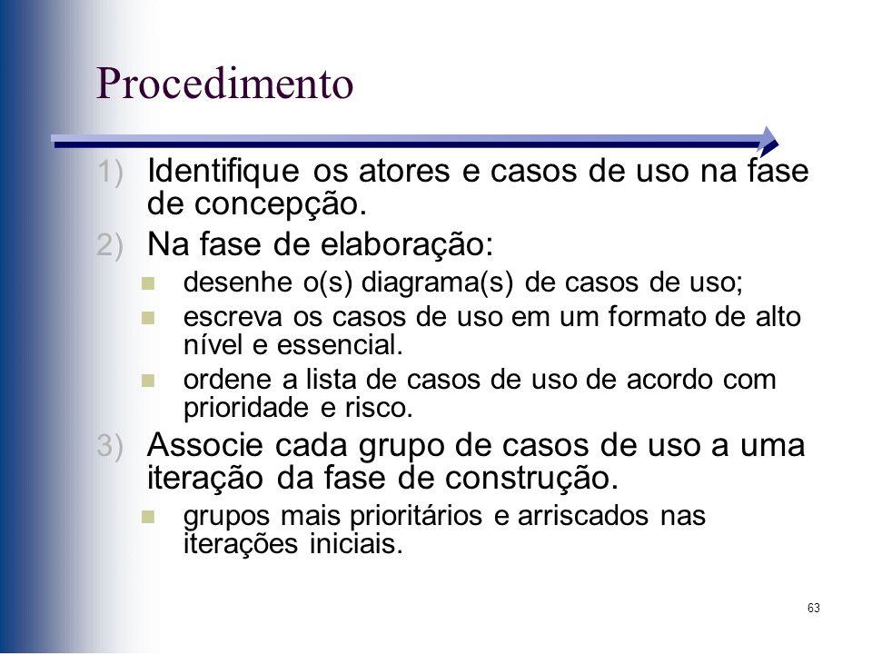 Procedimento Identifique os atores e casos de uso na fase de concepção. Na fase de elaboração: desenhe o(s) diagrama(s) de casos de uso;