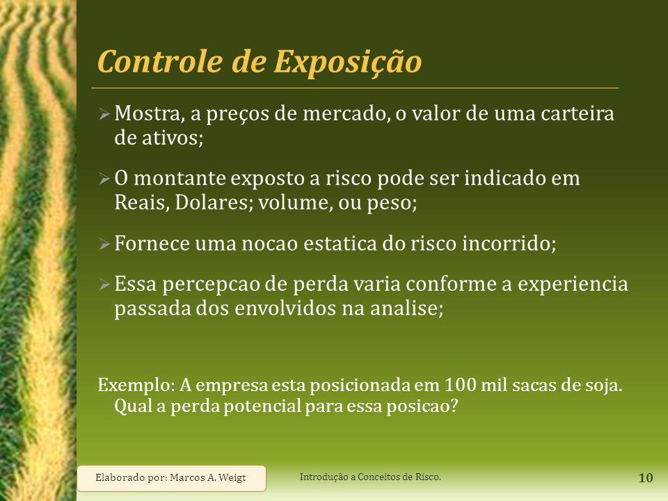 Controle de Exposição Mostra, a preços de mercado, o valor de uma carteira de ativos;