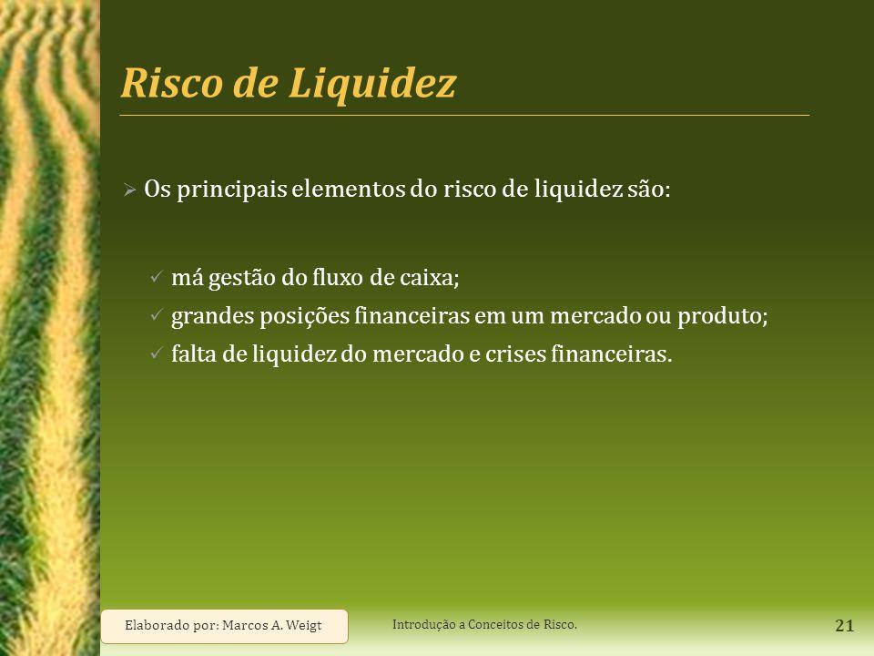Risco de Liquidez Os principais elementos do risco de liquidez são: