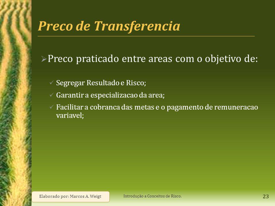 Preco de Transferencia