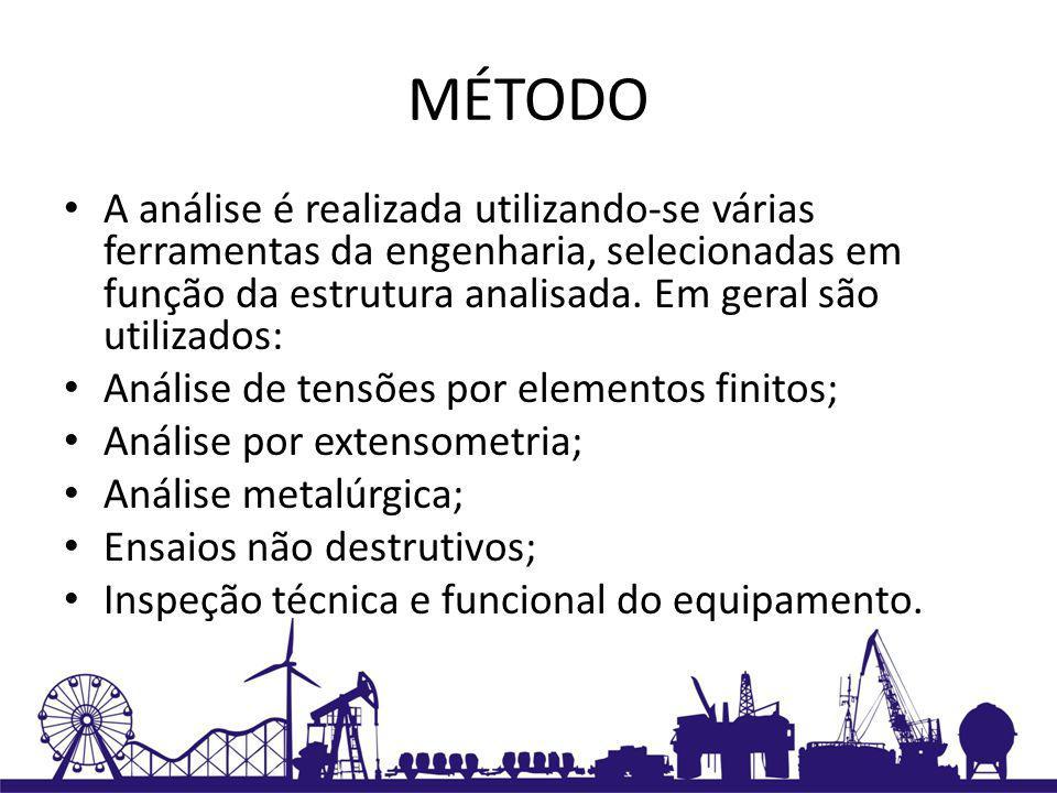 MÉTODO A análise é realizada utilizando-se várias ferramentas da engenharia, selecionadas em função da estrutura analisada. Em geral são utilizados: