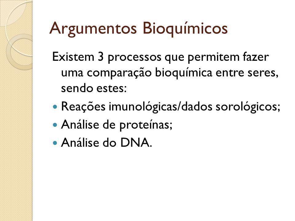 Argumentos Bioquímicos